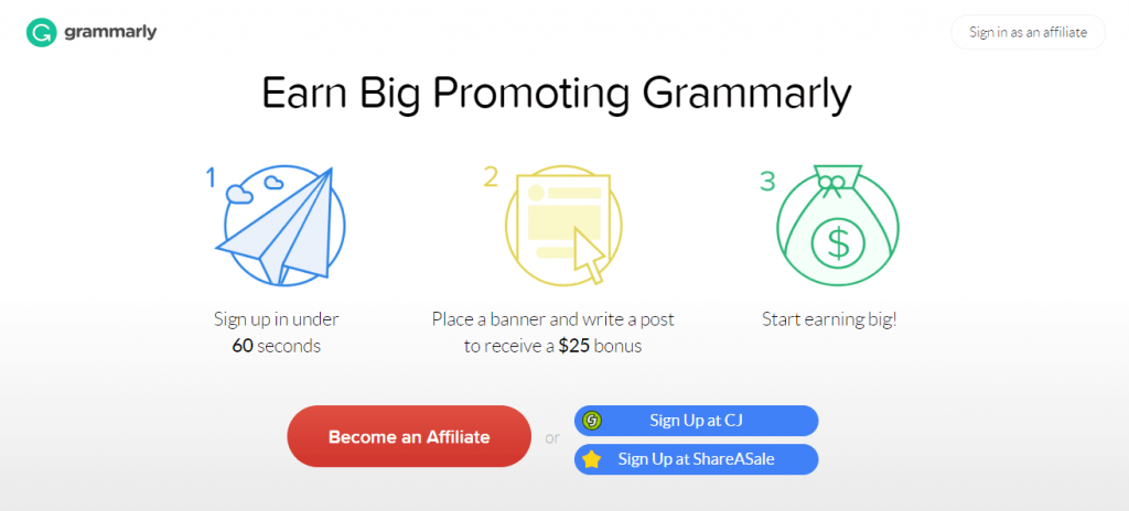 Grammarly Affiliate Program